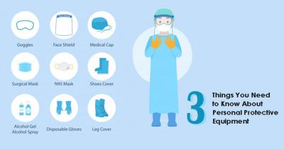 3 Things You Need to Know About Personal Protective Equipment