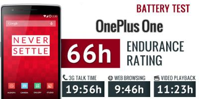 Why My OnePlus One Battery Drains Quickly
