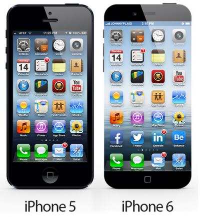 Apple iPhone 6 Concept Features