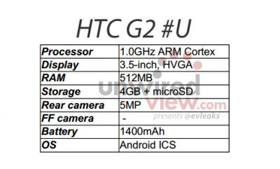 HTC M4 and G2 Details Leaked after HTC M7