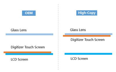 Are The Flood of New High Copy iPhone LCD Screens as Good as The OEM Ones?