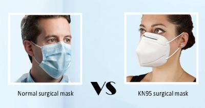 KN95 Mask Vs Normal surgical Mask, Which One is Better?
