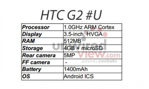 HTC G2 leaked specs