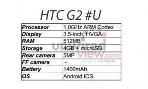 HTC G2 leaked specs
