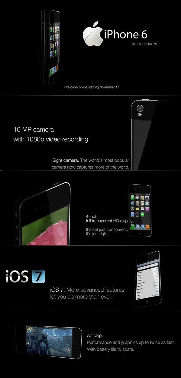 The next-gen iPhone