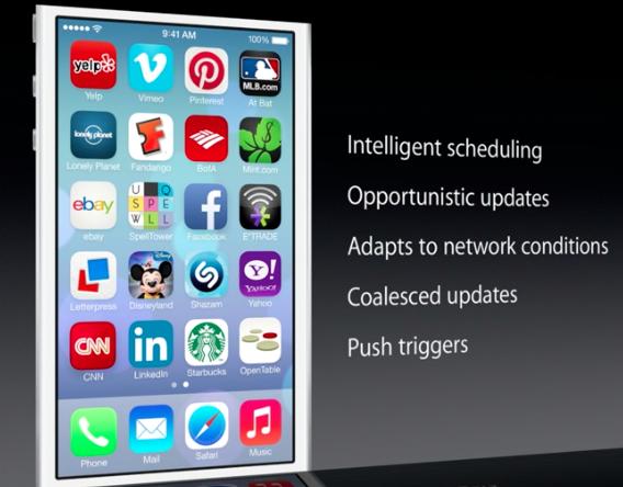 iOS-7-Multitasking-Features