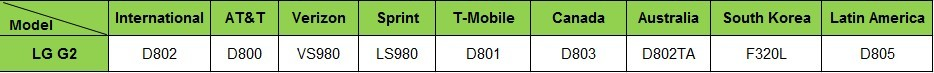 LG G2 model number
