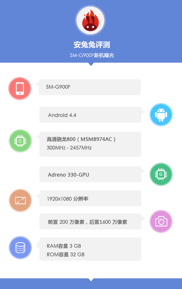 Samsung Galaxy S5 Release Date, Specs, Price