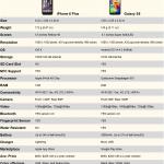 iPhone6VSGS5