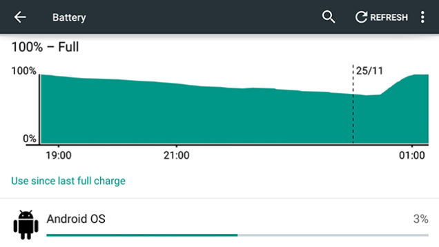 lollipop_battery_saving