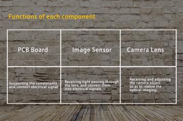 Camera components2