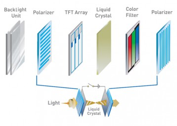 Structure-of-LCD-700
