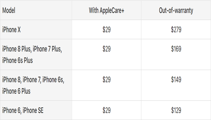 Cost of replacing iPhone X display