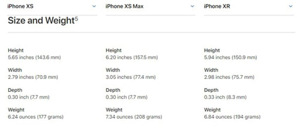 iPhone XS, XS Max, XR Size and Weight Comparison
