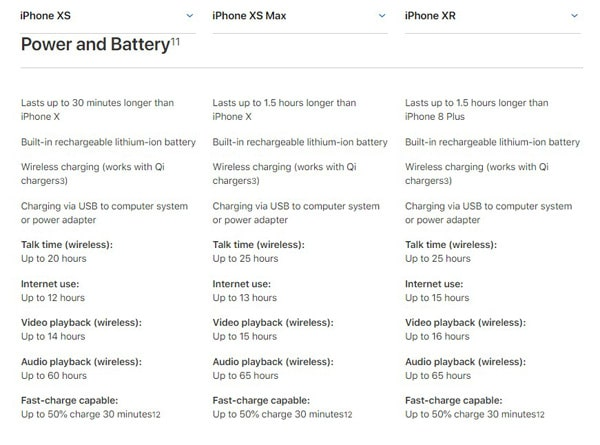 iPhone XS, XS Max, XR Power and Battery Comparison