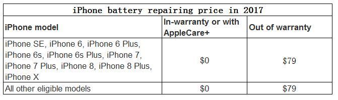 iPhone battery repairing price in 2017