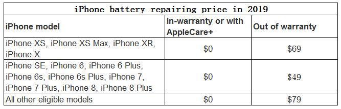 iPhone battery repairing price in 2019