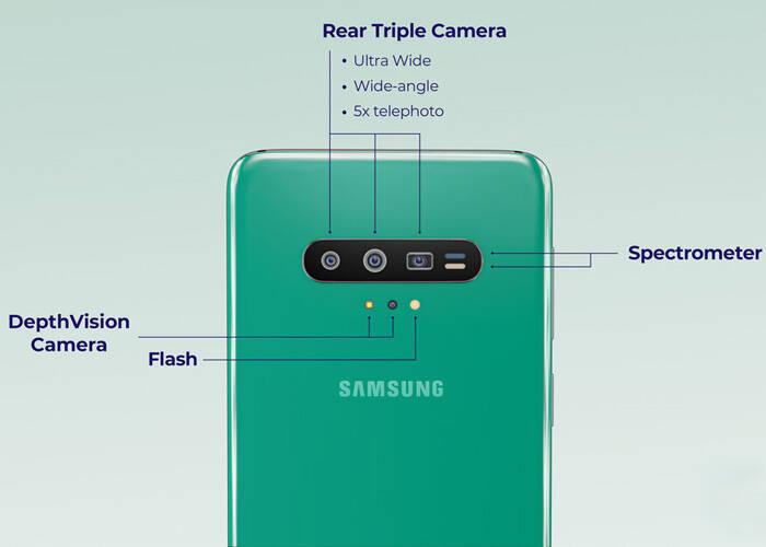 Samsung Galaxy S11 rear cameras-www.etradesupply.com