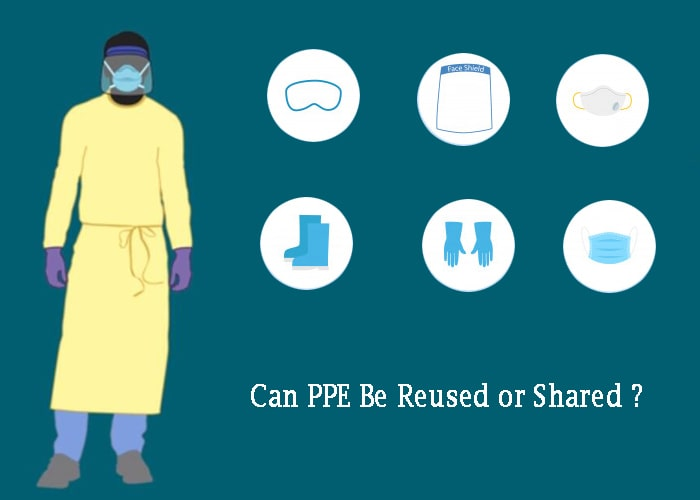 Can PPE be reused or Shared